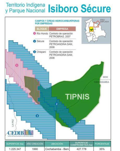 TIPNIS hidrocarburos CEDIB