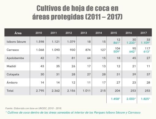 graficas cultivo coca-05